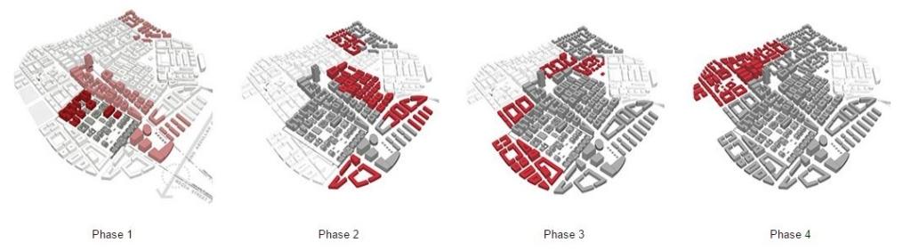 KHBP Phases